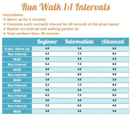 Blog_Workout_runwalk11s