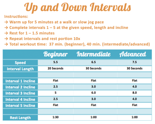 Blog_Workout_UpDowns