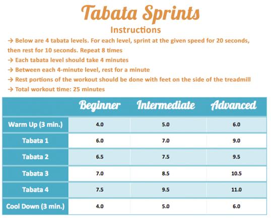 TabataSprints
