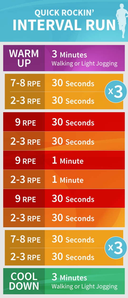 Interval Run Workout